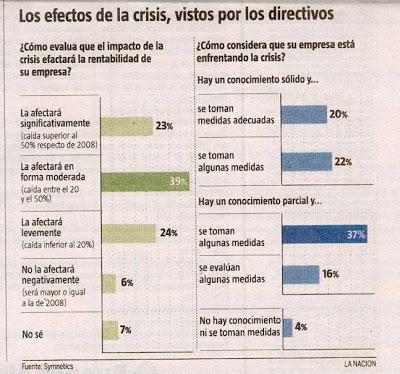 Estudio de Symnetics en La Nación