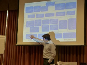 Workshop Visión y Mapa Estratégico Cariola Group